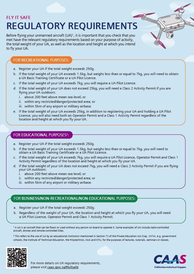 infographic _regulatory requirements (1)