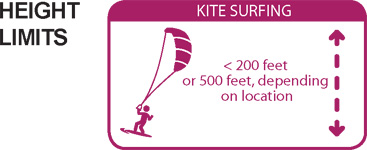 kite surfing 2