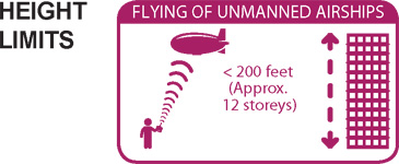 Unmanned Airships 2