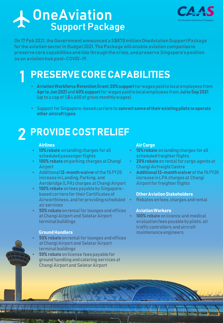 OneAviation Support Package Infographic
